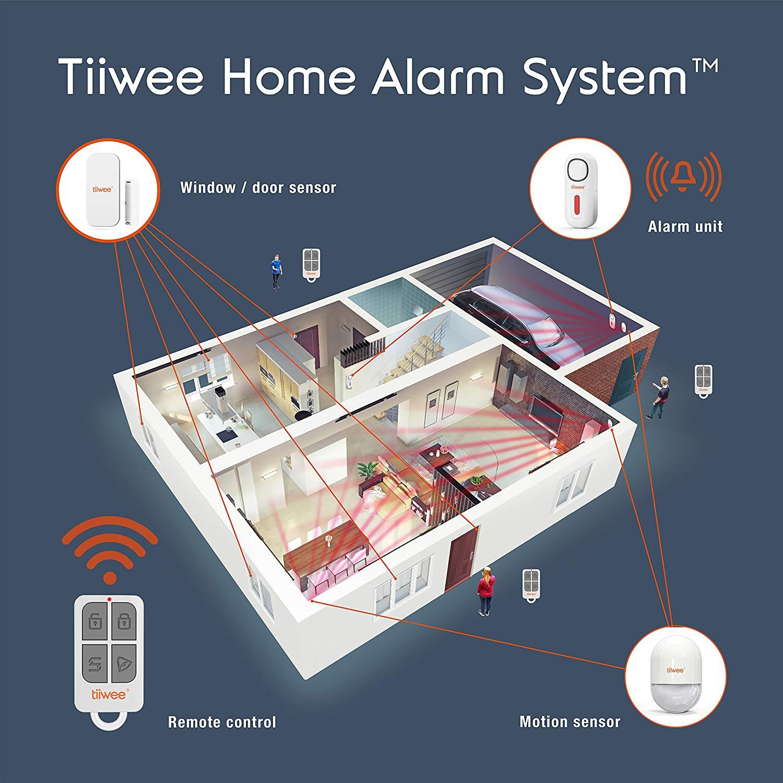 Test du Kit d'Alarme Maison Tiiwee